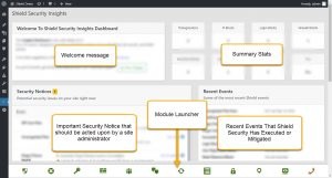 Shield Security Insights Dashboard